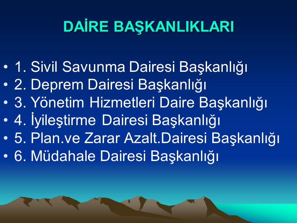 DAİRE BAŞKANLIKLARI 1. Sivil Savunma Dairesi Başkanlığı. 2. Deprem Dairesi Başkanlığı. 3. Yönetim Hizmetleri Daire Başkanlığı.