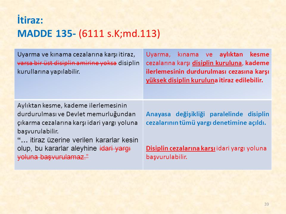 İtiraz: MADDE 135- (6111 s.K;md.113)