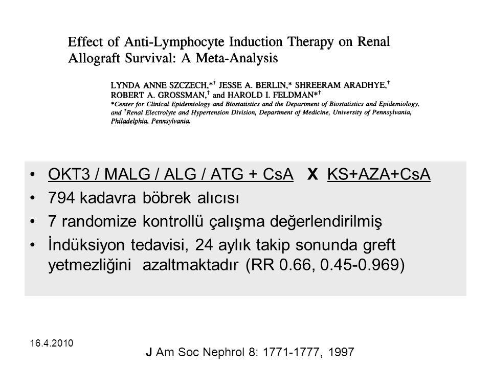 OKT3 / MALG / ALG / ATG + CsA X KS+AZA+CsA 794 kadavra böbrek alıcısı