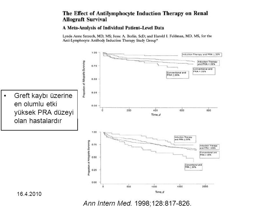 Greft kaybı üzerine en olumlu etki yüksek PRA düzeyi olan hastalardır