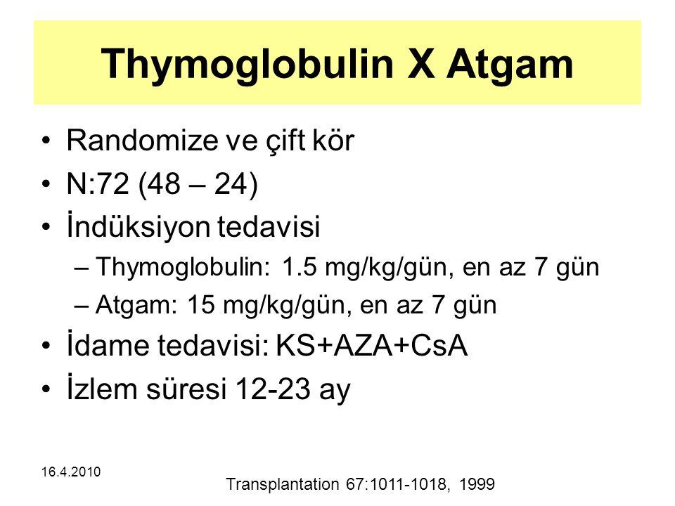 Thymoglobulin X Atgam Randomize ve çift kör N:72 (48 – 24)
