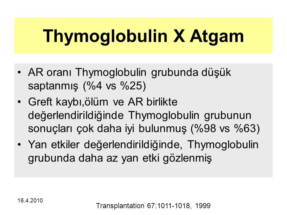 Thymoglobulin X Atgam AR oranı Thymoglobulin grubunda düşük saptanmış (%4 vs %25)