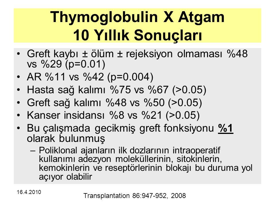 Thymoglobulin X Atgam 10 Yıllık Sonuçları
