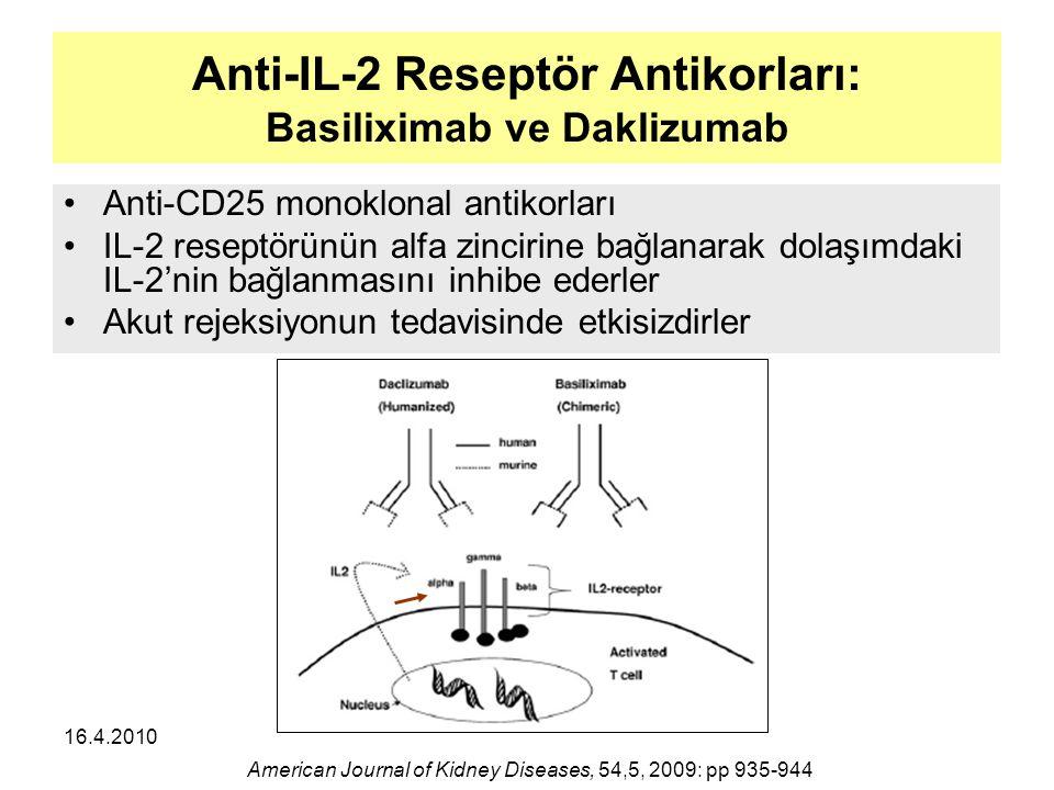 Anti-IL-2 Reseptör Antikorları: Basiliximab ve Daklizumab