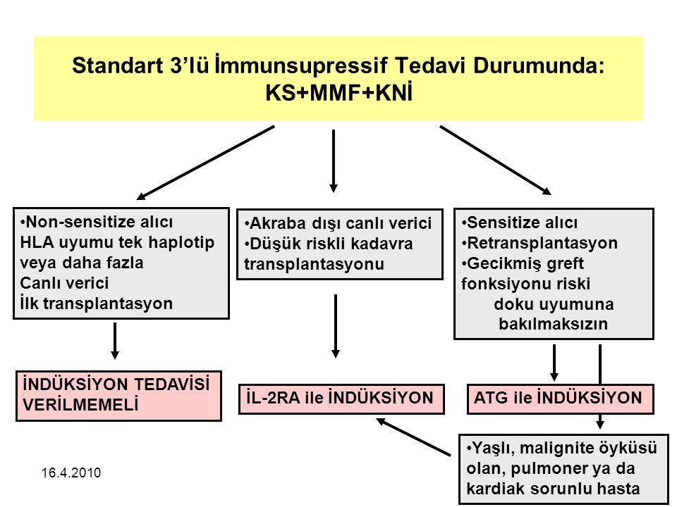 Standart 3'lü İmmunsupressif Tedavi Durumunda: KS+MMF+KNİ