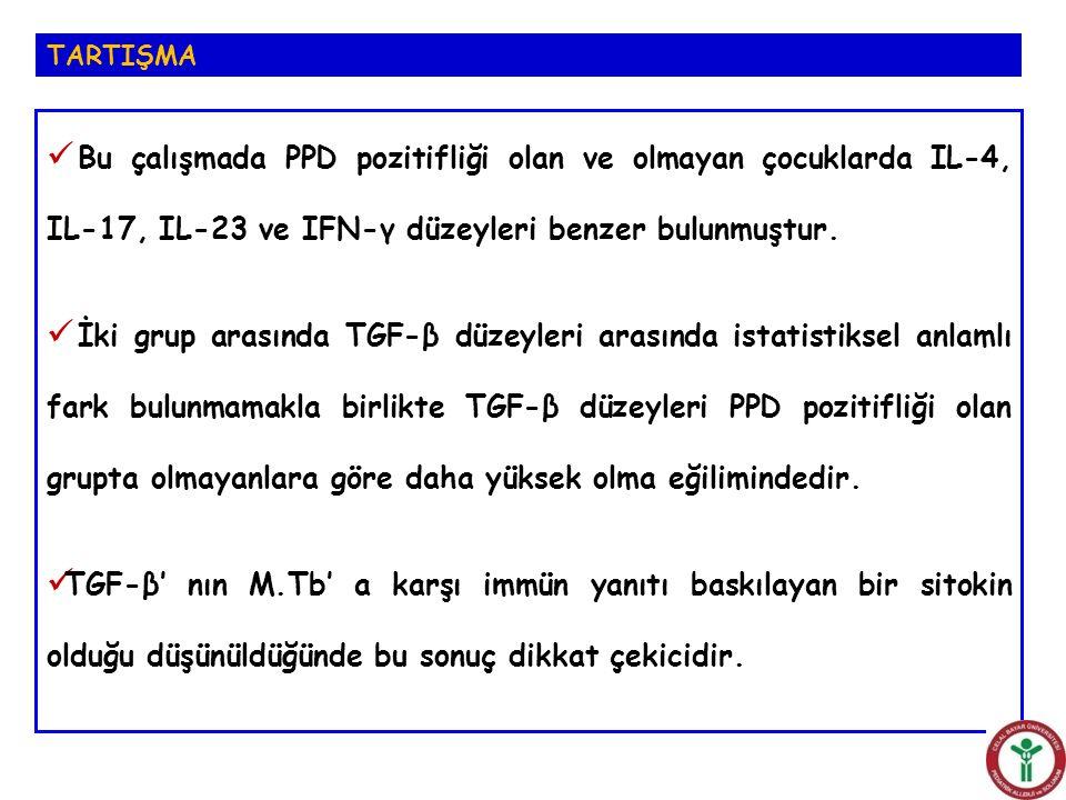 TARTIŞMA Bu çalışmada PPD pozitifliği olan ve olmayan çocuklarda IL-4, IL-17, IL-23 ve IFN-γ düzeyleri benzer bulunmuştur.