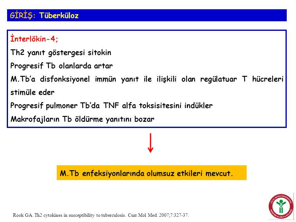 Th2 yanıt göstergesi sitokin Progresif Tb olanlarda artar