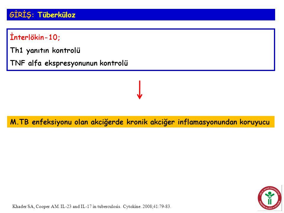 TNF alfa ekspresyonunun kontrolü