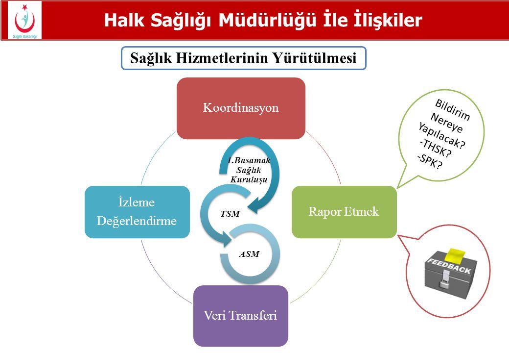 Halk Sağlığı Müdürlüğü İle İlişkiler Sağlık Hizmetlerinin Yürütülmesi