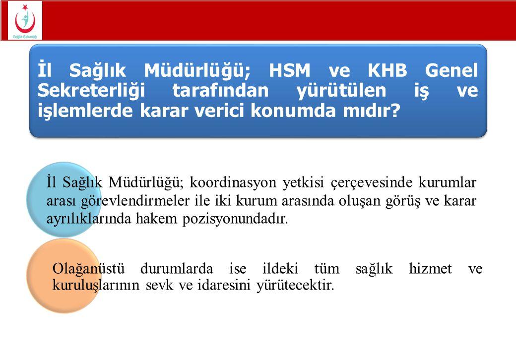 İl Sağlık Müdürlüğü; HSM ve KHB Genel Sekreterliği tarafından yürütülen iş ve işlemlerde karar verici konumda mıdır