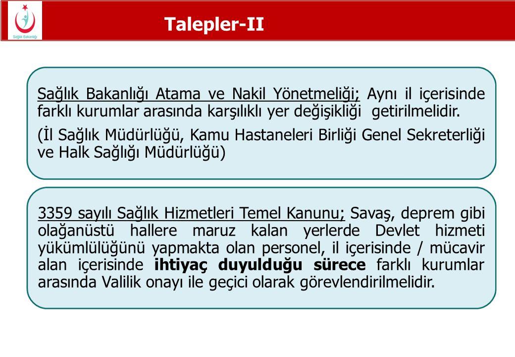 Talepler-II Sağlık Bakanlığı Atama ve Nakil Yönetmeliği; Aynı il içerisinde farklı kurumlar arasında karşılıklı yer değişikliği getirilmelidir.