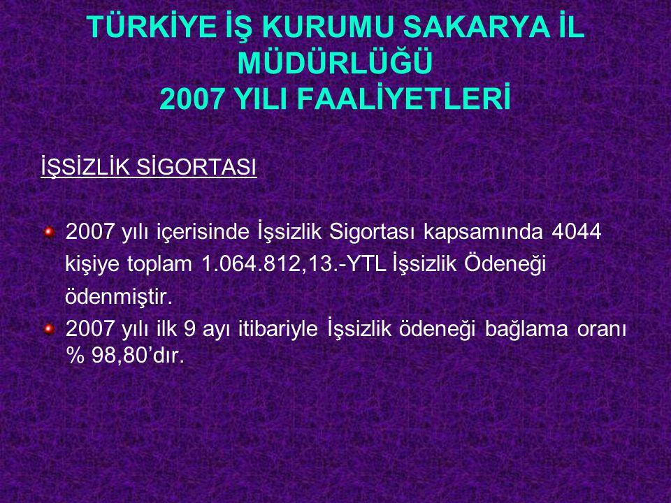 TÜRKİYE İŞ KURUMU SAKARYA İL MÜDÜRLÜĞÜ 2007 YILI FAALİYETLERİ