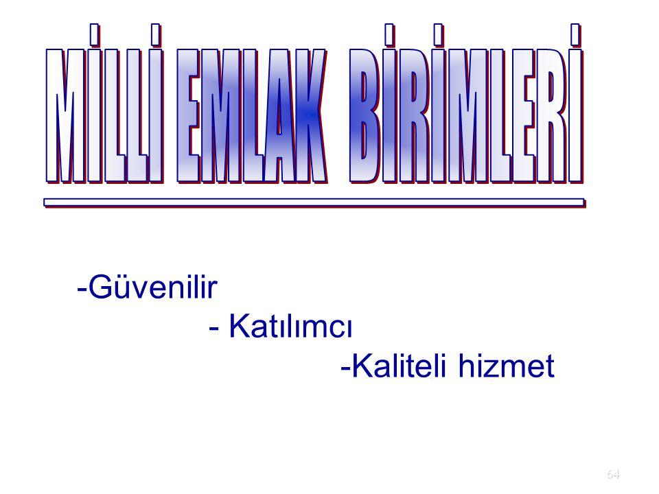 MİLLİ EMLAK BİRİMLERİ Güvenilir - Katılımcı -Kaliteli hizmet