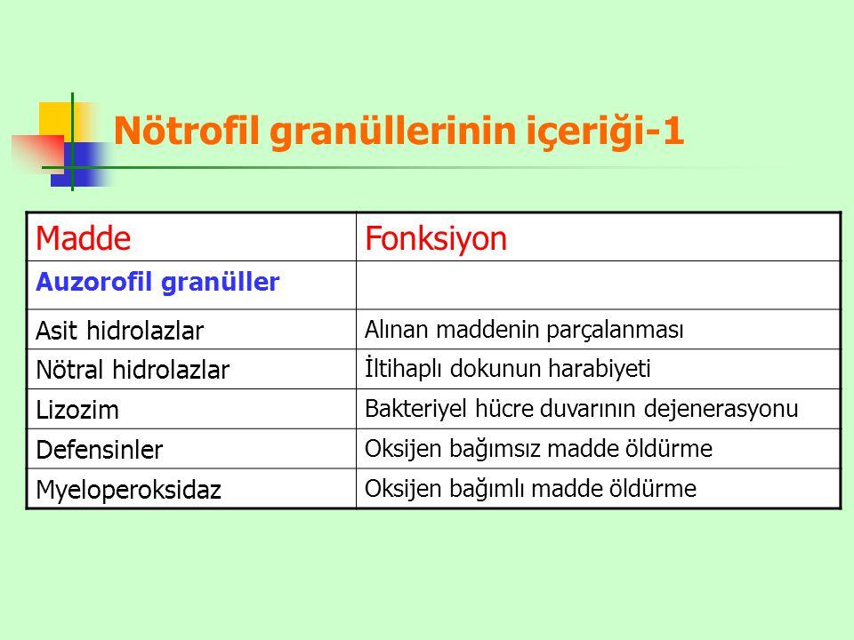 Nötrofil granüllerinin içeriği-1