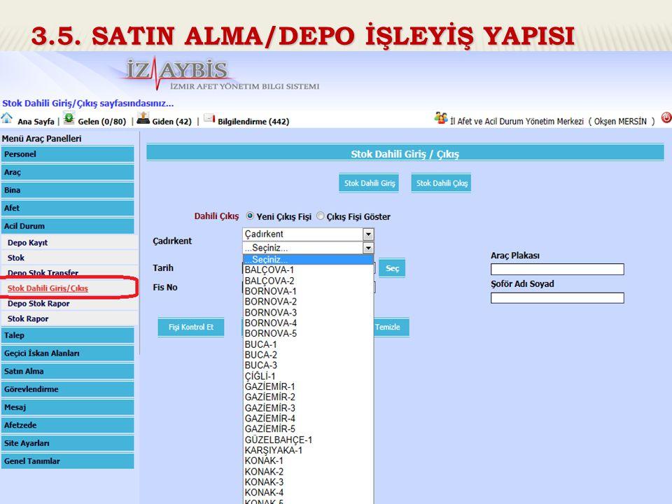 3.5. SATIN ALMA/DEPO İŞLEYİŞ YAPISI
