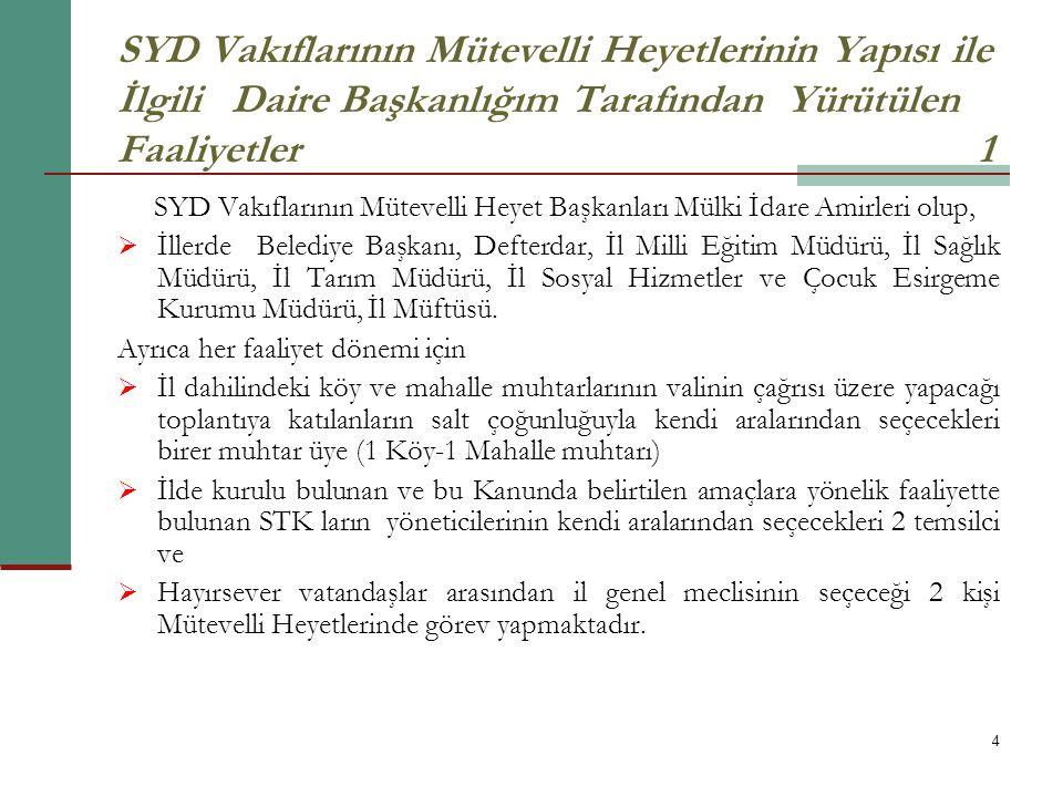 SYD Vakıflarının Mütevelli Heyetlerinin Yapısı ile İlgili Daire Başkanlığım Tarafından Yürütülen Faaliyetler 1