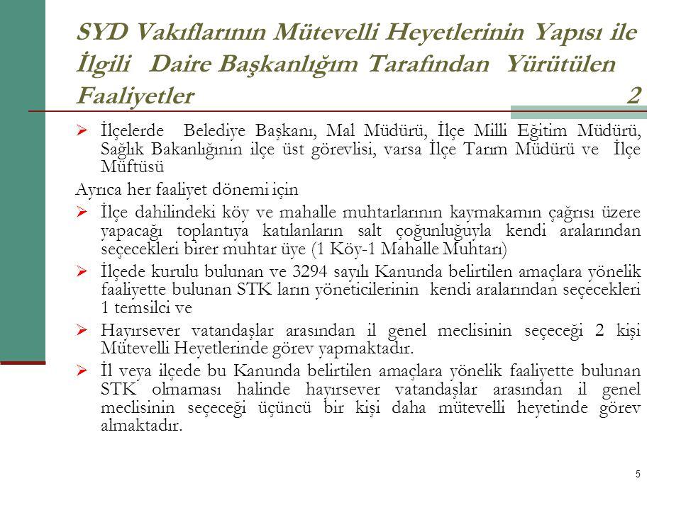 SYD Vakıflarının Mütevelli Heyetlerinin Yapısı ile İlgili Daire Başkanlığım Tarafından Yürütülen Faaliyetler 2