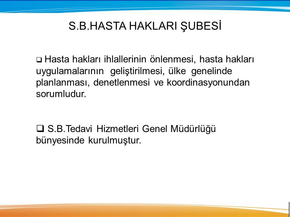 S.B.HASTA HAKLARI ŞUBESİ