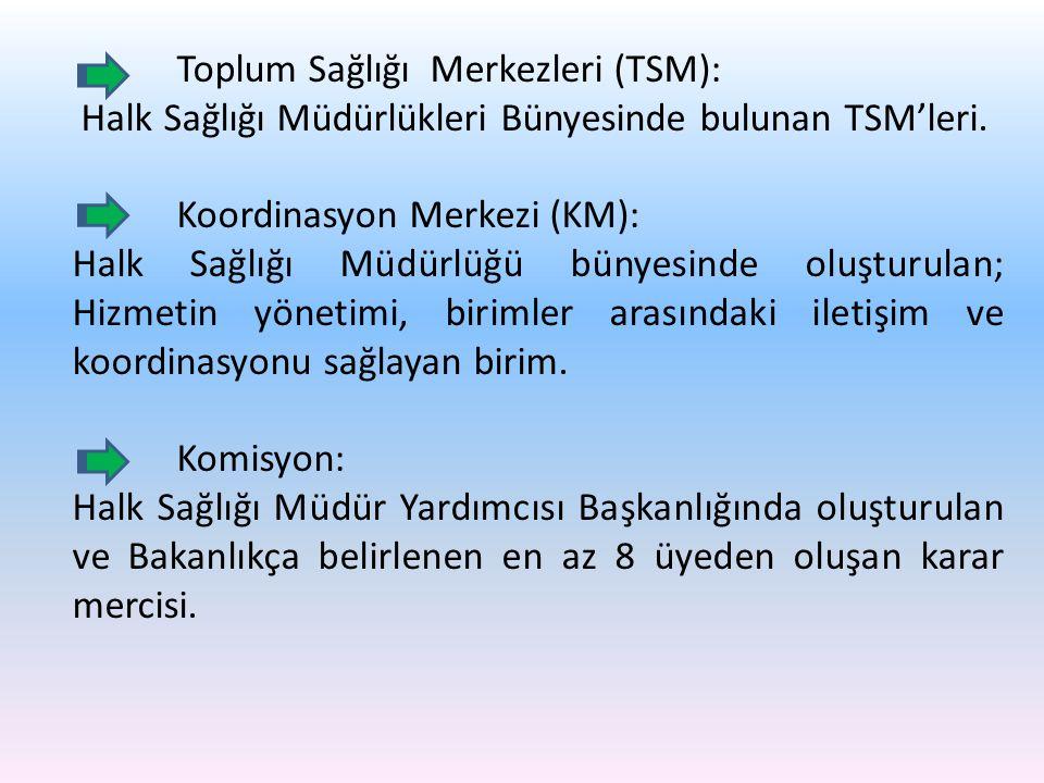 Toplum Sağlığı Merkezleri (TSM):