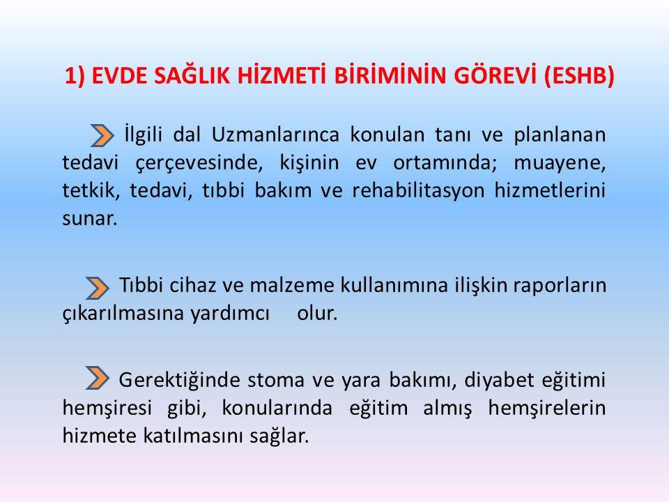 1) EVDE SAĞLIK HİZMETİ BİRİMİNİN GÖREVİ (ESHB)