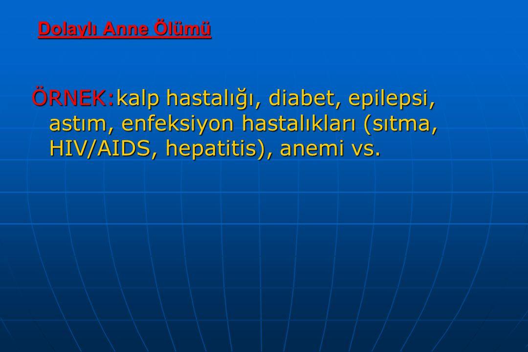 Dolaylı Anne Ölümü ÖRNEK:kalp hastalığı, diabet, epilepsi, astım, enfeksiyon hastalıkları (sıtma, HIV/AIDS, hepatitis), anemi vs.