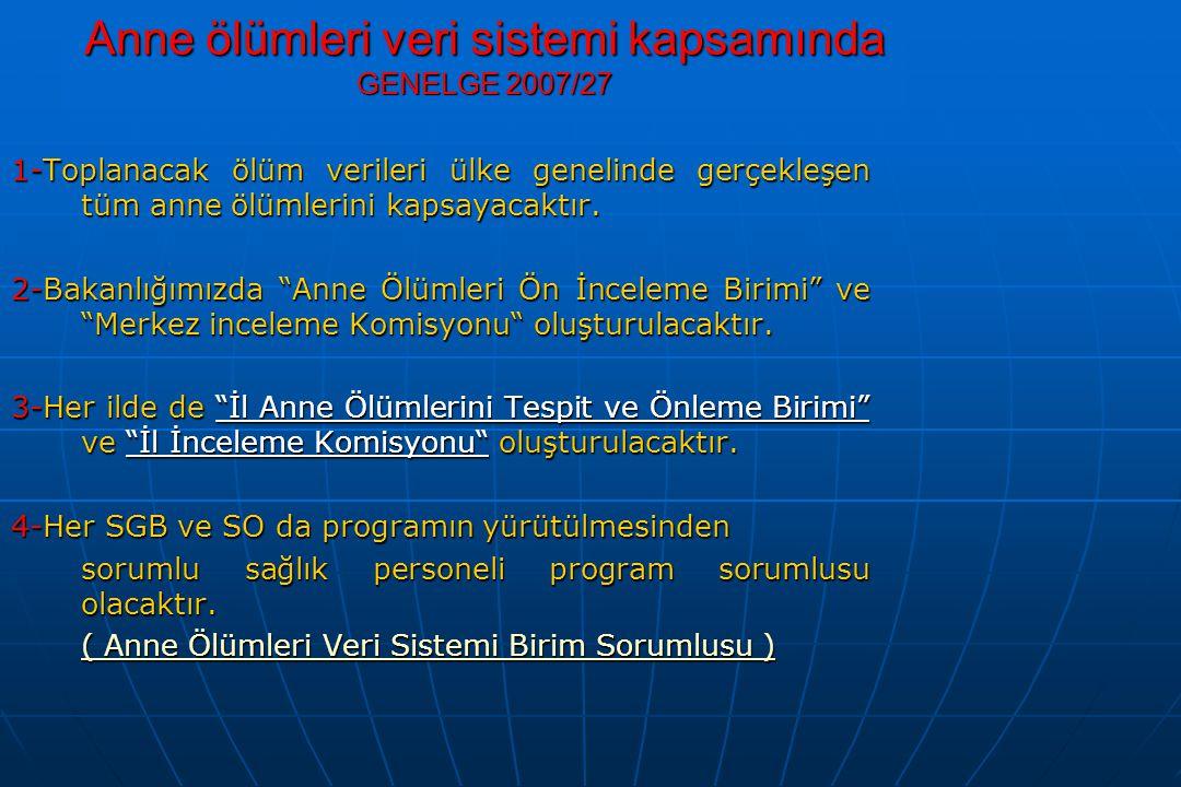 Anne ölümleri veri sistemi kapsamında GENELGE 2007/27