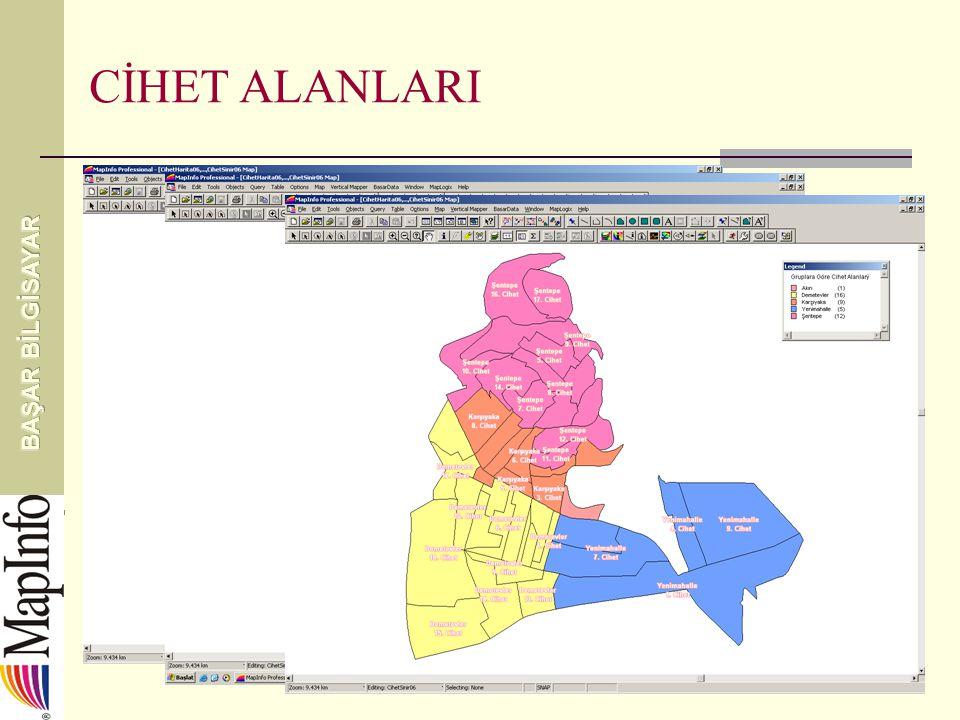 CİHET ALANLARI
