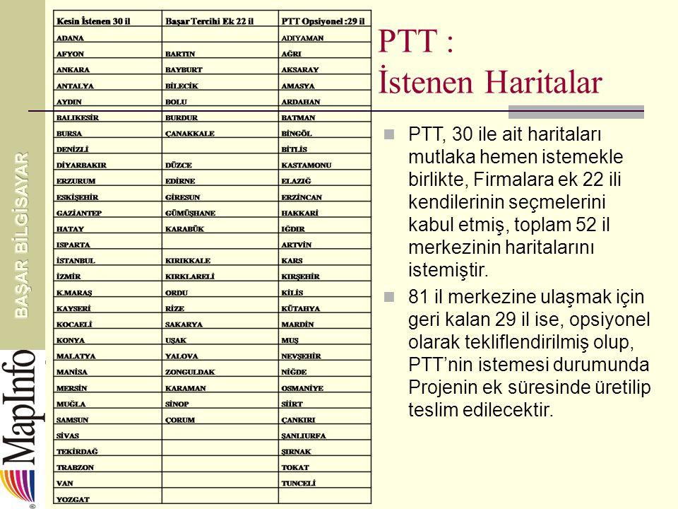 PTT : İstenen Haritalar