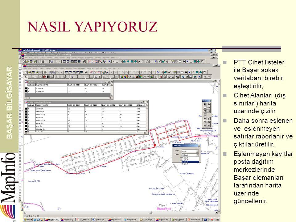 NASIL YAPIYORUZ PTT Cihet listeleri ile Başar sokak veritabanı birebir eşleştirilir, Cihet Alanları (dış sınırları) harita üzerinde çizilir.