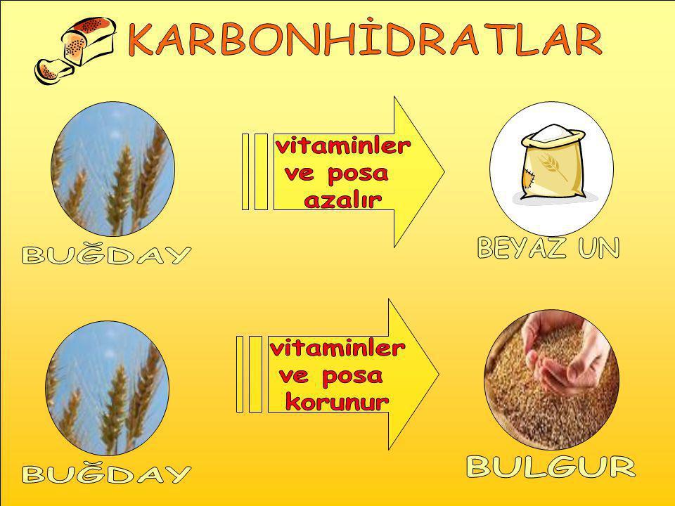 KARBONHİDRATLAR vitaminler ve posa azalır BEYAZ UN BUĞDAY vitaminler ve posa korunur BULGUR BUĞDAY