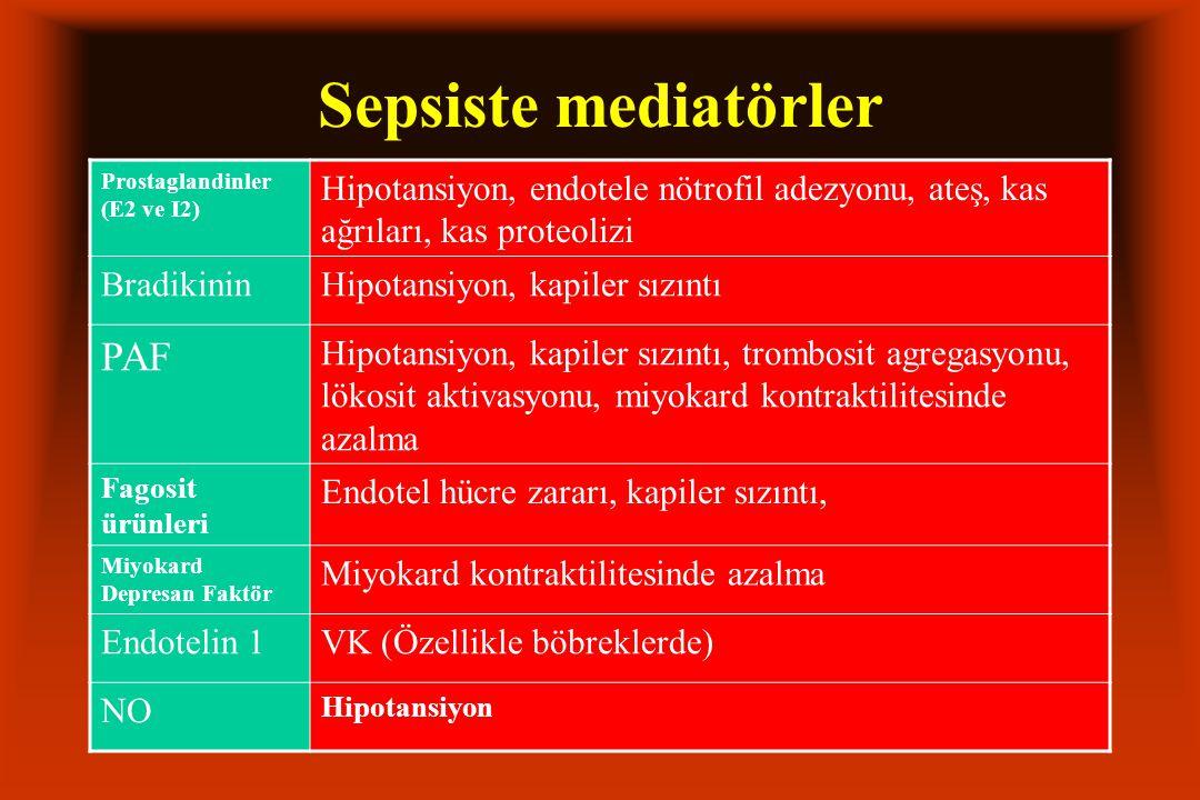 Sepsiste mediatörler PAF