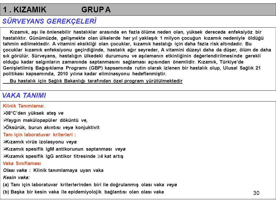 VAKA TANIMI 1 . KIZAMIK GRUP A