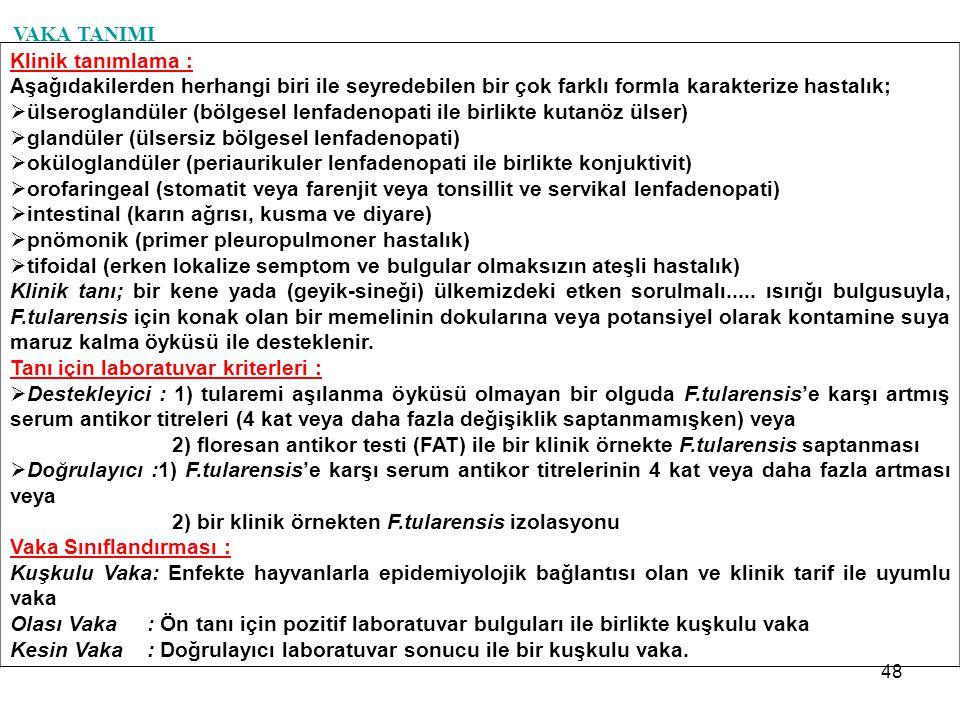 VAKA TANIMI Klinik tanımlama : Aşağıdakilerden herhangi biri ile seyredebilen bir çok farklı formla karakterize hastalık;