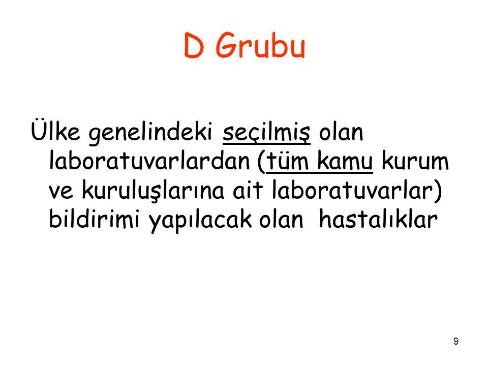 D Grubu Ülke genelindeki seçilmiş olan laboratuvarlardan (tüm kamu kurum ve kuruluşlarına ait laboratuvarlar) bildirimi yapılacak olan hastalıklar.