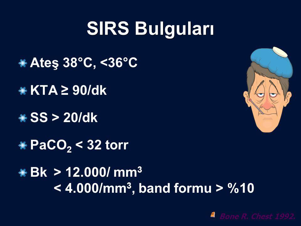 SIRS Bulguları Ateş 38°C, <36°C KTA ≥ 90/dk SS > 20/dk