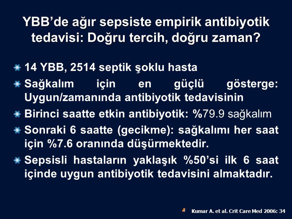 YBB'de ağır sepsiste empirik antibiyotik tedavisi: Doğru tercih, doğru zaman