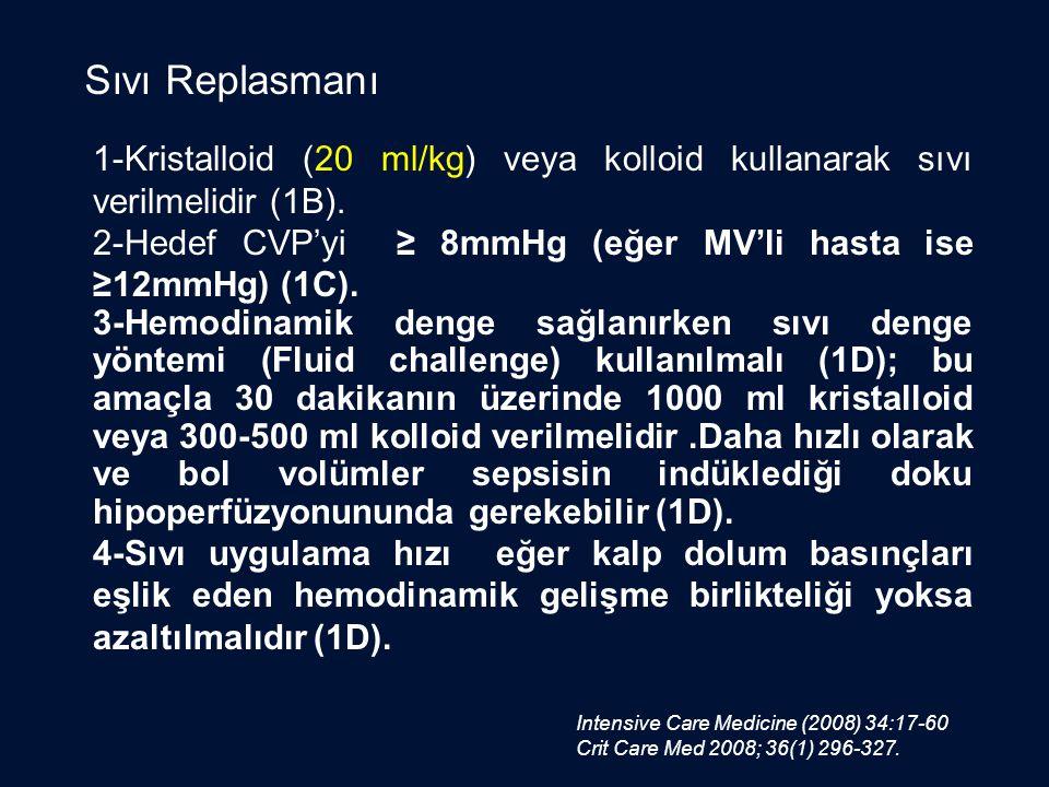 Sıvı Replasmanı 1-Kristalloid (20 ml/kg) veya kolloid kullanarak sıvı verilmelidir (1B).