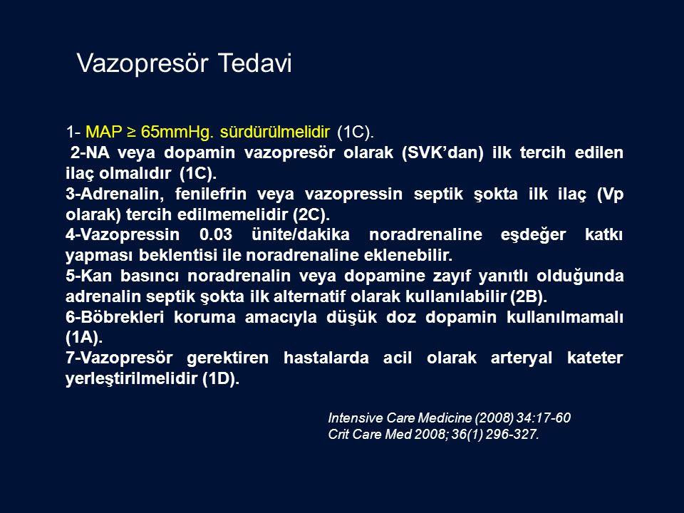 Vazopresör Tedavi 1- MAP ≥ 65mmHg. sürdürülmelidir (1C).