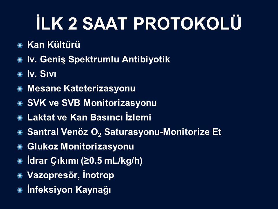 İLK 2 SAAT PROTOKOLÜ Kan Kültürü Iv. Geniş Spektrumlu Antibiyotik