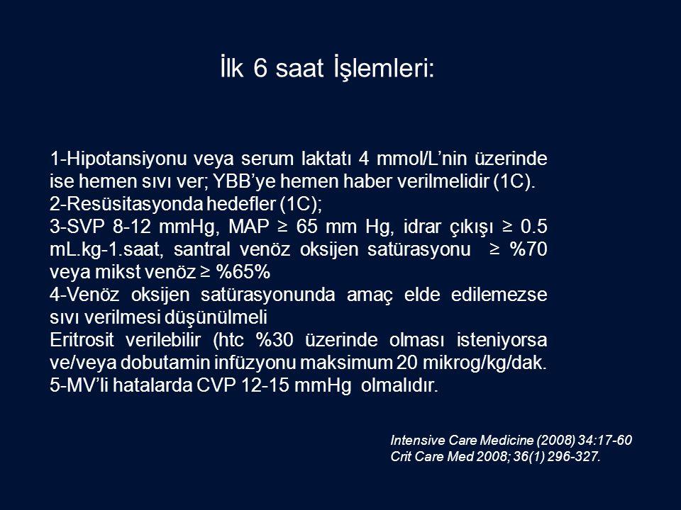 İlk 6 saat İşlemleri: 1-Hipotansiyonu veya serum laktatı 4 mmol/L'nin üzerinde ise hemen sıvı ver; YBB'ye hemen haber verilmelidir (1C).
