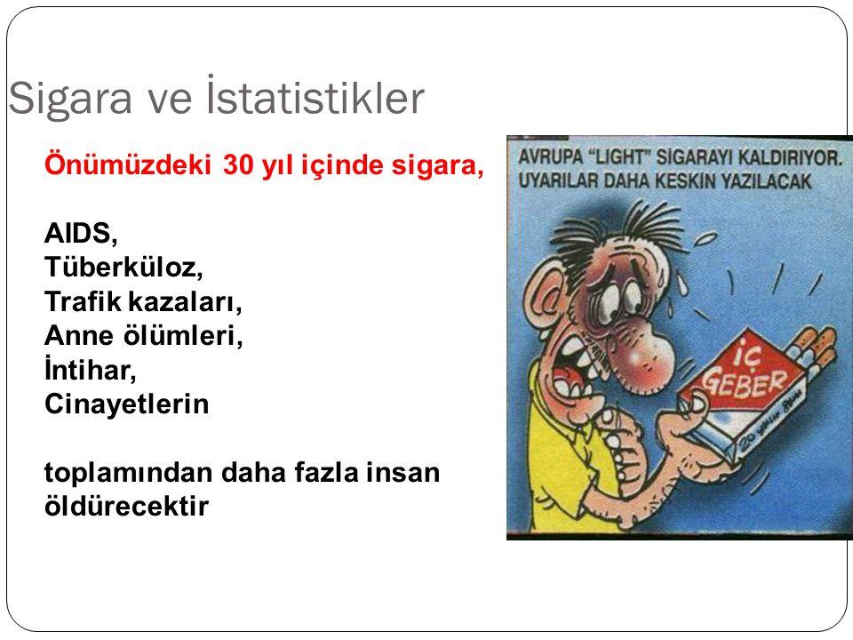 Sigara ve İstatistikler