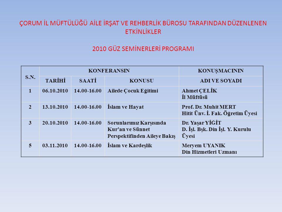 2010 GÜZ SEMİNERLERİ PROGRAMI