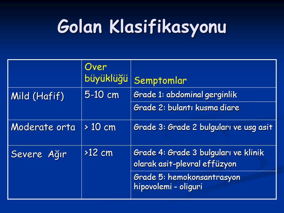 Golan Klasifikasyonu Over büyüklüğü Semptomlar Mild (Hafif) 5-10 cm