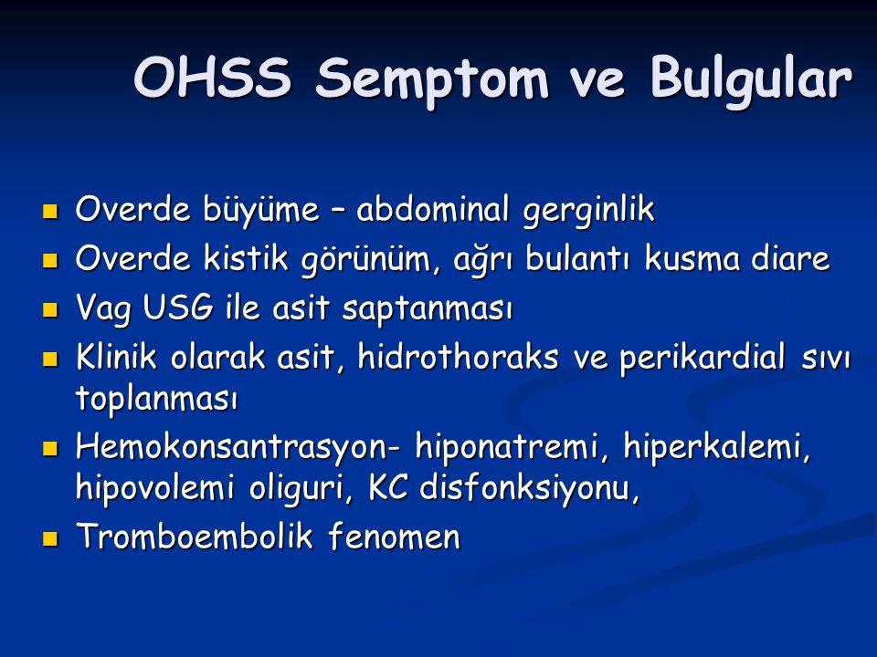 OHSS Semptom ve Bulgular