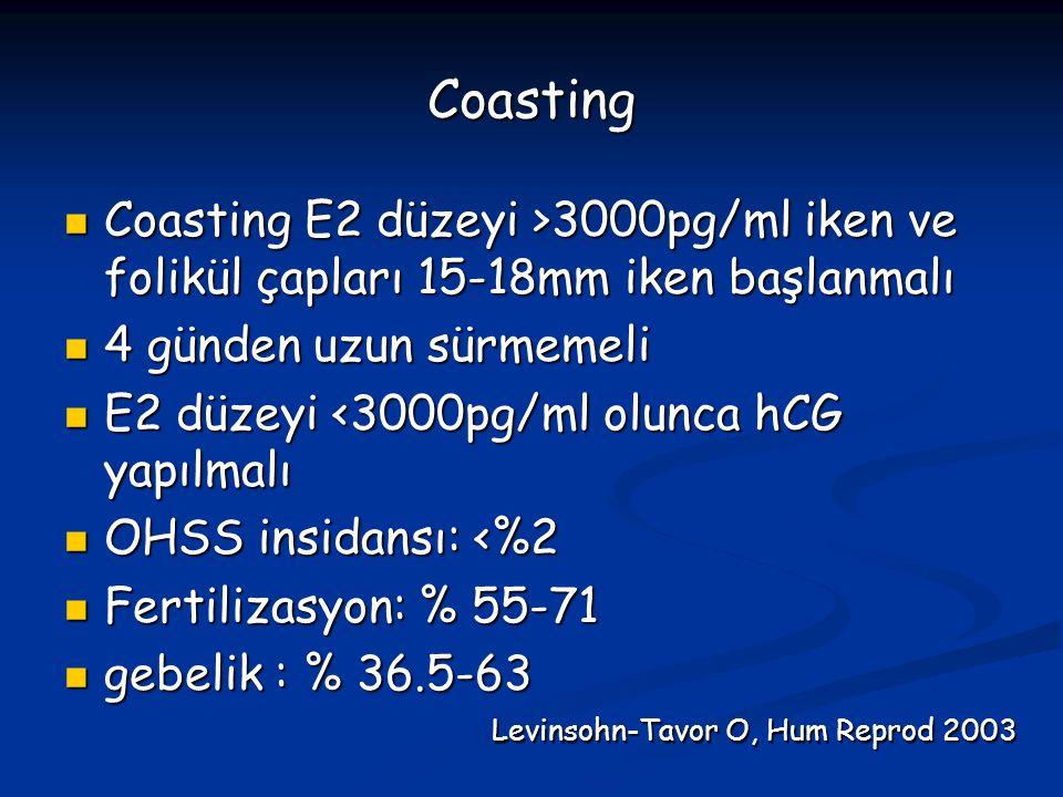 Coasting Coasting E2 düzeyi >3000pg/ml iken ve folikül çapları 15-18mm iken başlanmalı. 4 günden uzun sürmemeli.