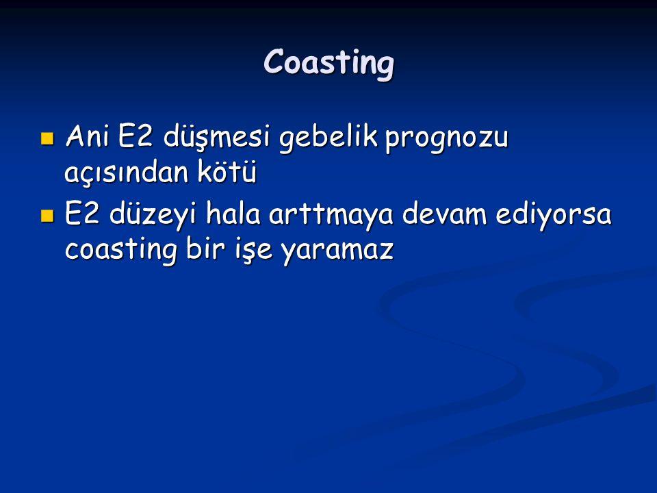 Coasting Ani E2 düşmesi gebelik prognozu açısından kötü