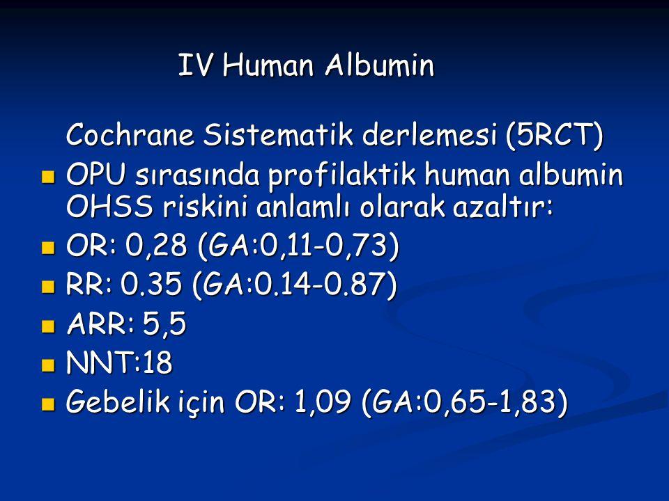 IV Human Albumin Cochrane Sistematik derlemesi (5RCT)