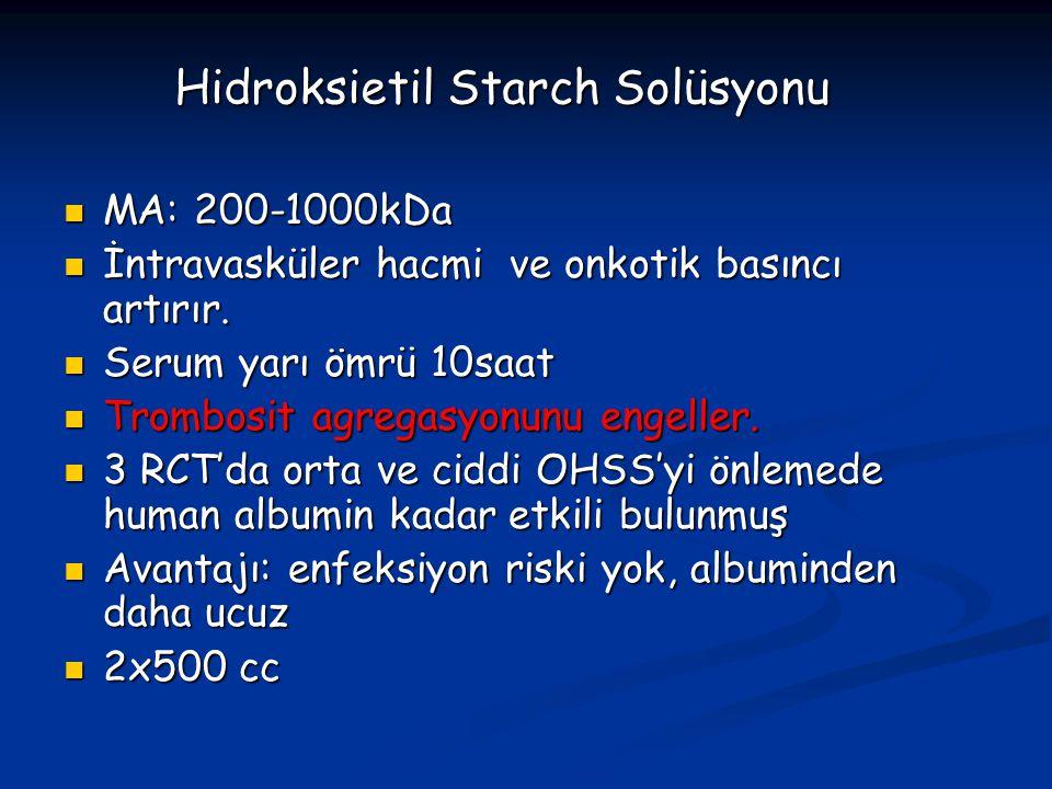 Hidroksietil Starch Solüsyonu