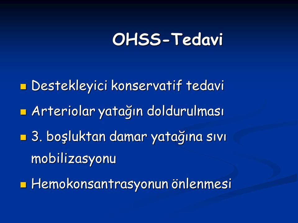 OHSS-Tedavi Destekleyici konservatif tedavi