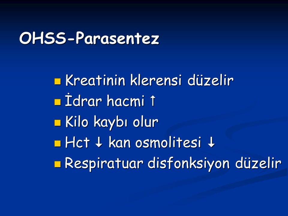 OHSS-Parasentez Kreatinin klerensi düzelir İdrar hacmi 